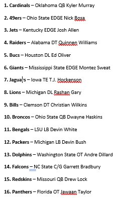Most accurate mock drafter in 2018 has Bills select DL in 2019 mock