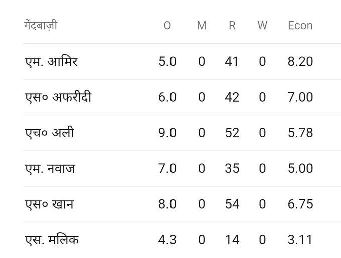 happy bday form rohit Sharma