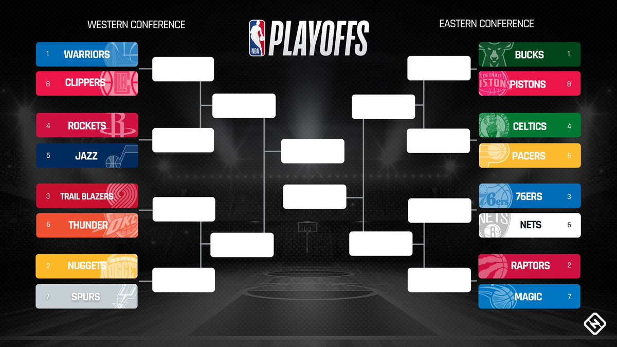 The NBA Playoffs start today and we have got you covered !  Check out our new NBA playoff preview podcast and get ready for the games!  SoundCloud: https://soundcloud.com/give-n-go/s3e22-nba-playoff-preview…  YouTube: https://www.youtube.com/watch?v=PjvyfxJSxYw&feature=youtu.be…  Apple Podcasts: https://podcasts.apple.com/us/podcast/give-ngo-podcast/id1178524744…