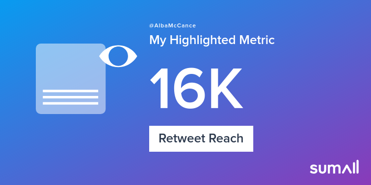 My week on Twitter 🎉: 104 Mentions, 4.14K Mention Reach, 38 Likes, 4 Retweets, 16K Retweet Reach. See yours with https://sumall.com/performancetweet?utm_source=twitter&utm_medium=publishing&utm_campaign=performance_tweet&utm_content=text_and_media&utm_term=71de0f05202c8692a9db86e1…