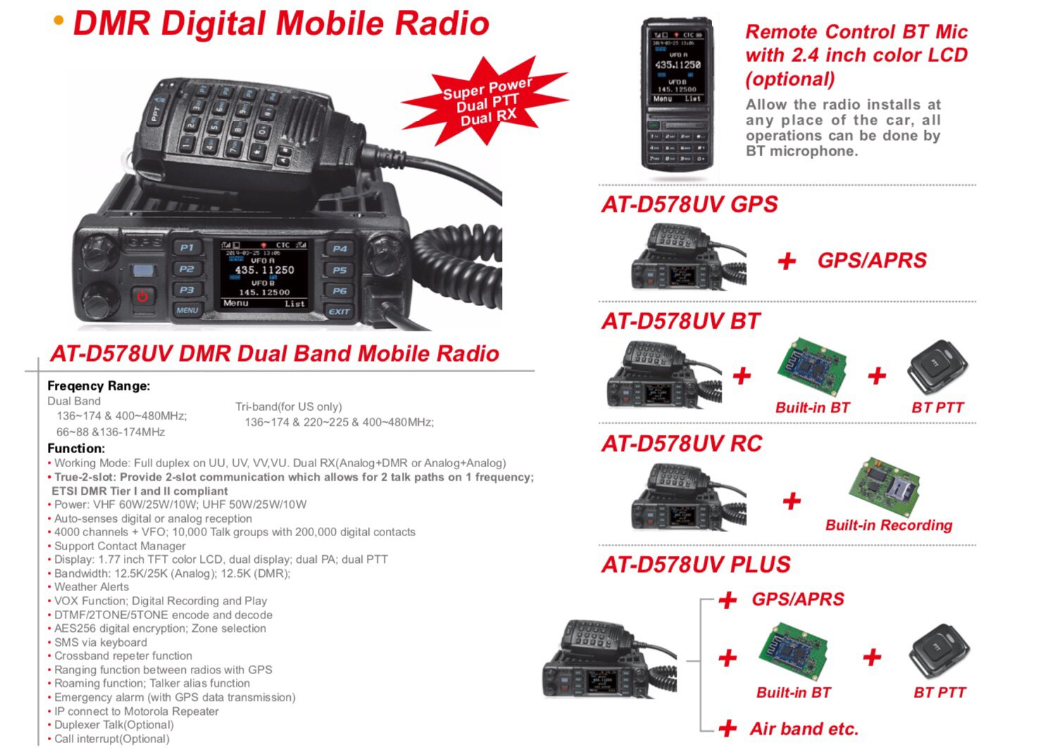 Ham Radio Workbench - Ham Radio Workbench Podcast Episodes