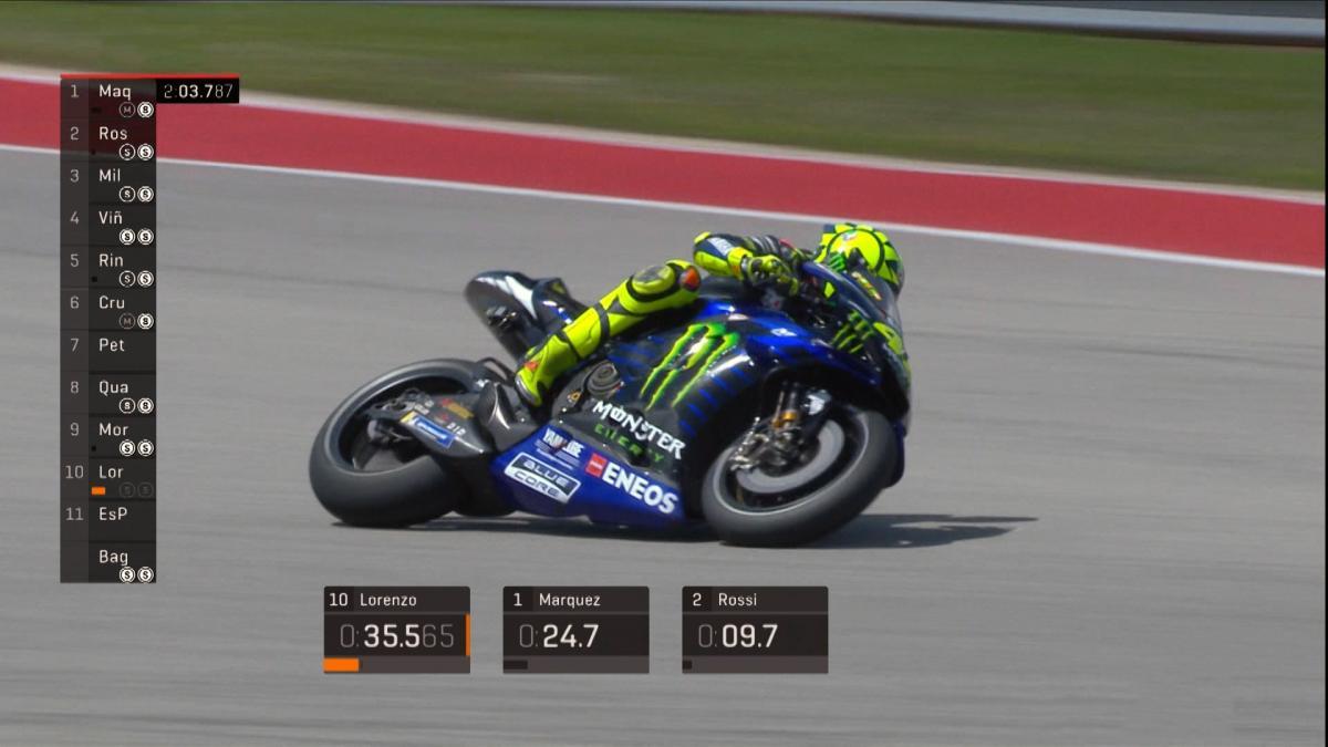 MotoGP™ 🇺🇸's photo on Red Bull