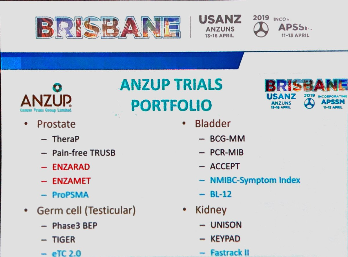 Ian Davis On Twitter The Joint Usanzurology Anzuptrials Usanz19 Session Gets Underway Chaired By Drhwoo And Shomik S