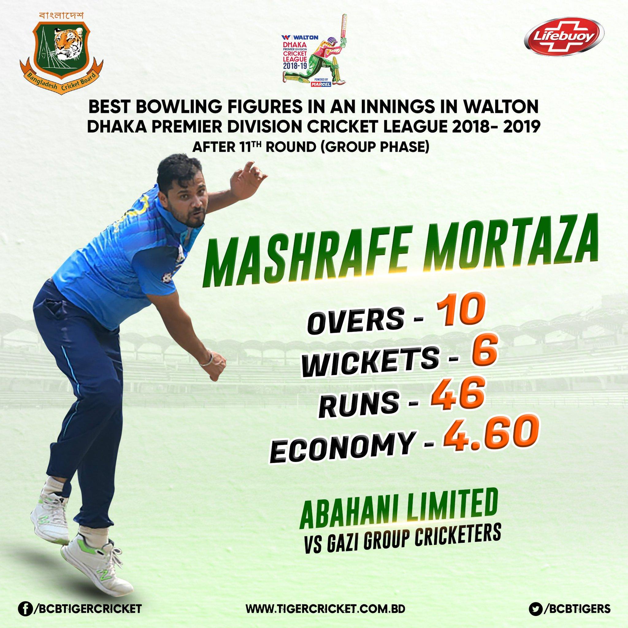 Bangladesh National Cricket Team - Twitter Photo - Mashrafe