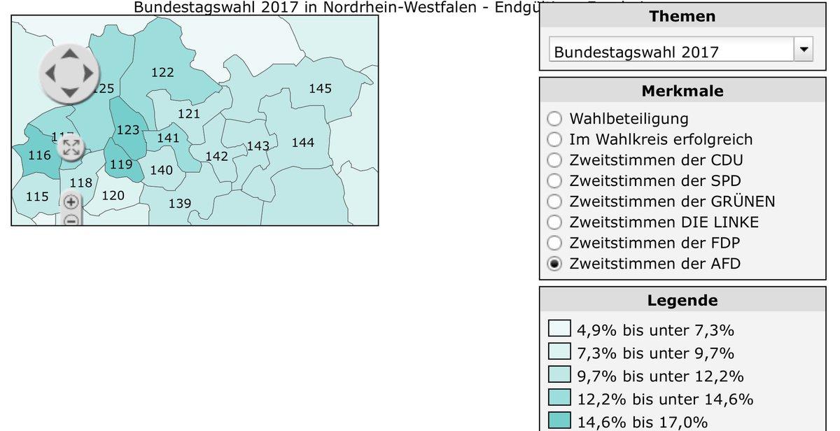 """Apropos """"vor der eigenen Tür"""" (#wk120): Da hatte die AfD den niedrigsten Wert von allen 18 Ruhrgebietswahlkreisen. Da wird also eher besser """"gekehrt"""". pic.twitter.com/xGQx7Uyk4Y"""