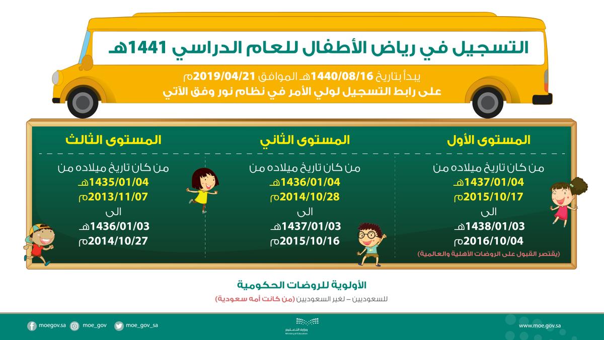 وزارة التعليم تعلن مواعيد التسجيل رياض الأطفال للعام الدراسي القادم