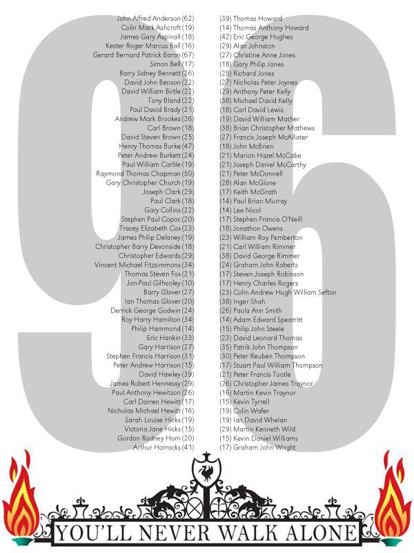 30 years ago today, my dad never returned from a game of football. Along with 95 beautiful Liverpool fans, he lost his life. I miss him everyday, he was a good man, god bless them all. We don't deserve this pain. MY DAD MY HERO #JFT96 #Hillsborough #LFC