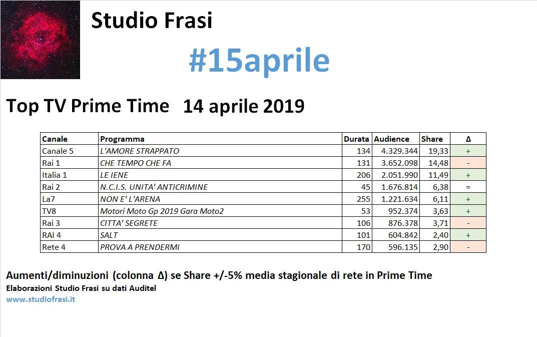 Studio Frasi's photo on #nonelarena