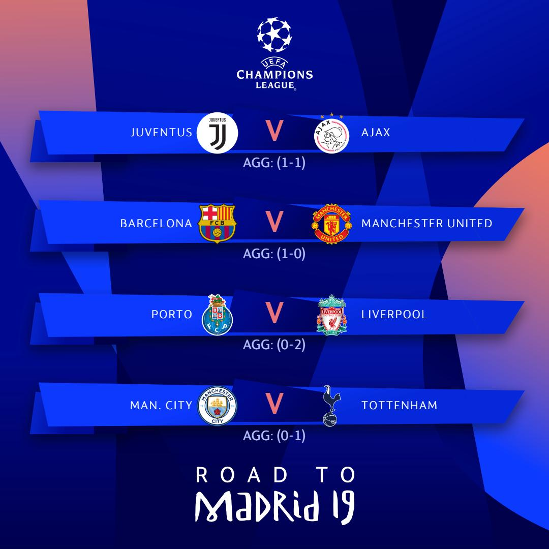 Crunch time in the #UCL! 😬  Who will qualify for the semi-finals?   #MondayMotivation