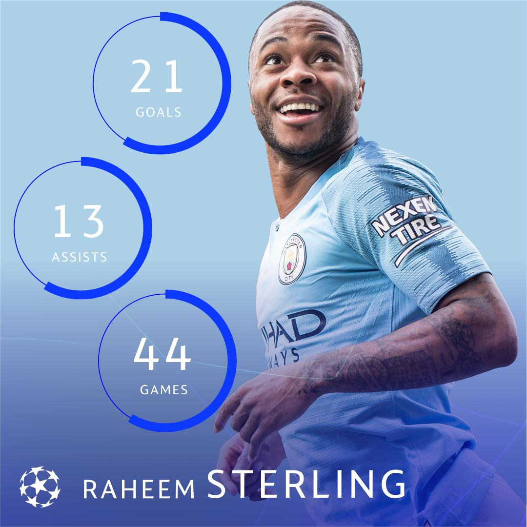 💙 Raheem Sterling for Manchester City in all competitions this season 👏👏👏  #UCL