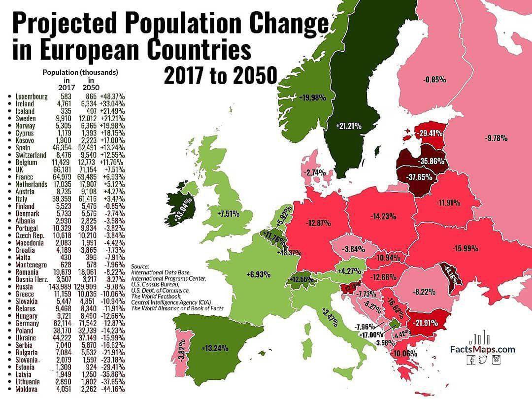 Прогноз по росту и сокращению населения Европы к 2050 году