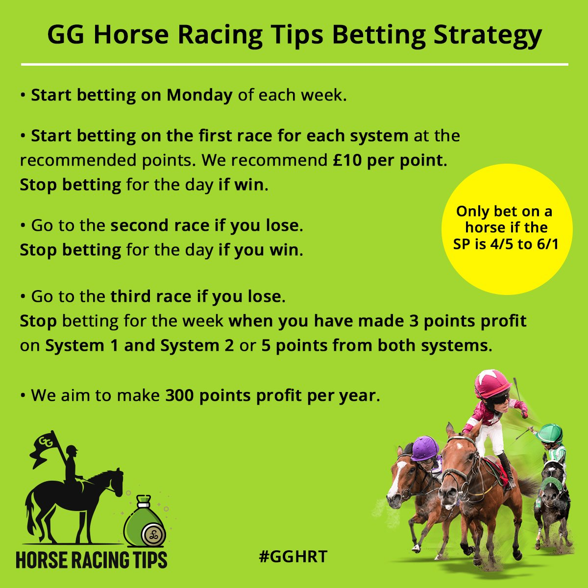 horse betting tips twitter sign