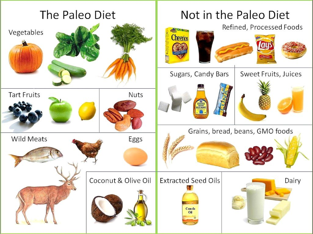 dieta paleo banana