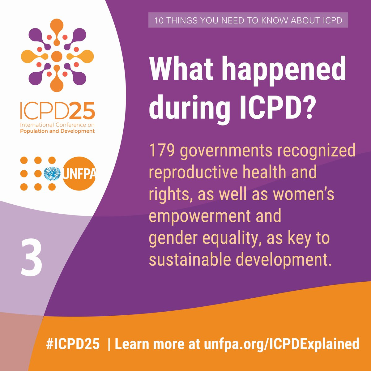 #DidYouKnow: millions of people can now aspire to a better life by making informed choices about their sexual and reproductive health and rights?   Learn more: http://unfpa.org/ICPDExplained  #ICPD25 #CPD52