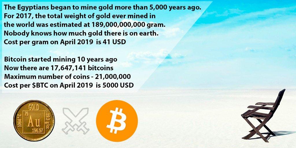 idei de tradingview bitcoin nume bitcoin în bursieră