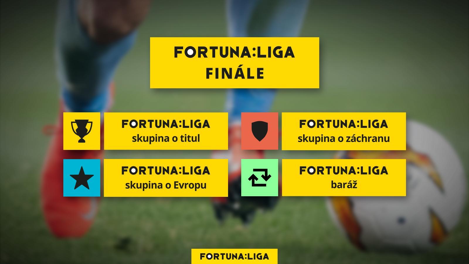 zdroj: twitter.com/fortunaliga.cz
