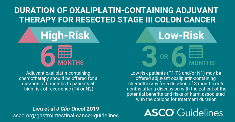Asco On Twitter We Ve Issued A New Guideline On Duration Of Oxaliplatin Containing Adj Therapy For Stage 3 Coloncancer Https T Co Bpebbqsmsf Crcsm Https T Co C5a3lxaobb
