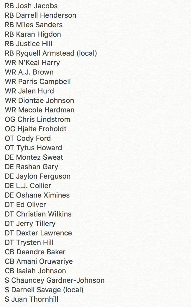 NFL teams are allowed 30 pre-draft visits.   Here are the 30 I've tracked for the Eagles (plus two local visits that don't count against the limit)  https://www.bleedinggreennation.com/2019/4/15/18320402/nfl-draft-rumors-news-rashan-gary-dexter-lawrence-dionate-johnson-ryquell-armstead-eagles-visit-2019…