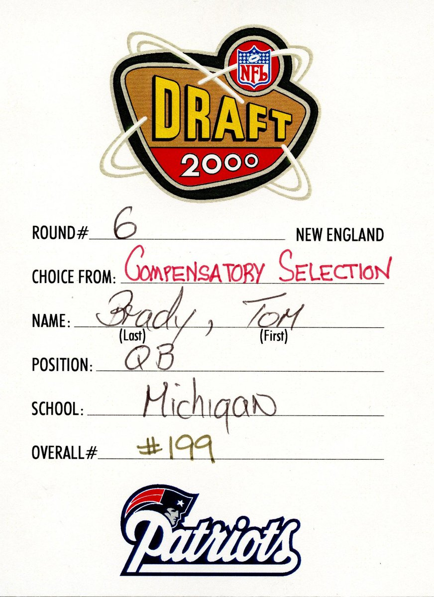 19 years ago today... the @Patriots selected @TomBrady 199th overall in the @NFLDraft!<br>http://pic.twitter.com/XF4CzhL9Zu