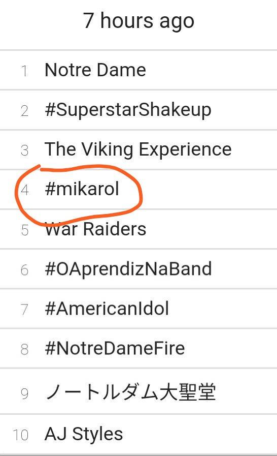 Marcelo Tadashi's photo on #mikarol