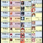 平成のニチアサヒーロー一覧!懐かしすぎる!