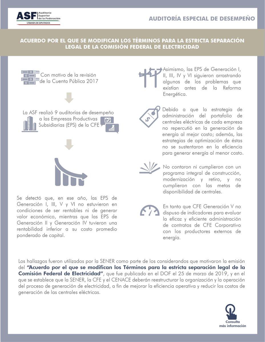 Las auditorías de desempeño de ASF correspondientes a #CuentaPública 2017 motivaron que SENER emitiera el Acuerdo que modifica los Términos para la Estricta Separación Legal de CFE, para reestructurar el proceso de generación de electricidad, a fin de mejorar eficiencia y costos.
