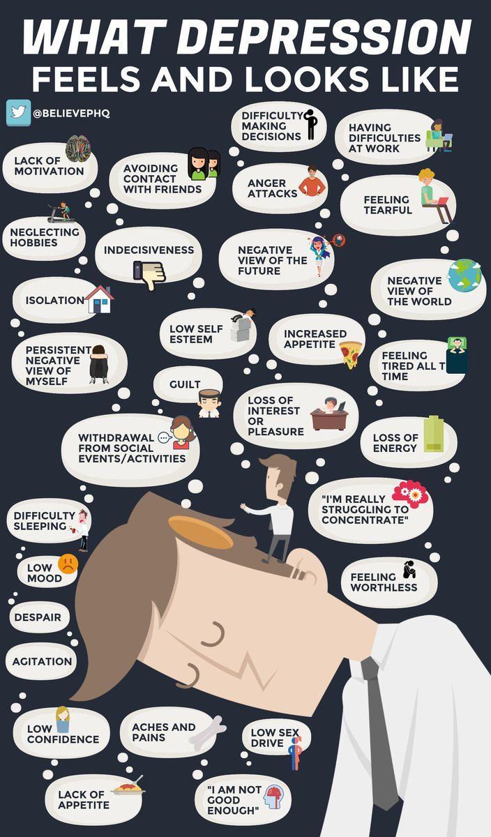 Please re-Tweet to raise awareness: What #depression feels and looks like.   (image via @BelievePHQ) #mentalhealth #caregiving #Alzheimers #dementia<br>http://pic.twitter.com/7pQRsux0PX