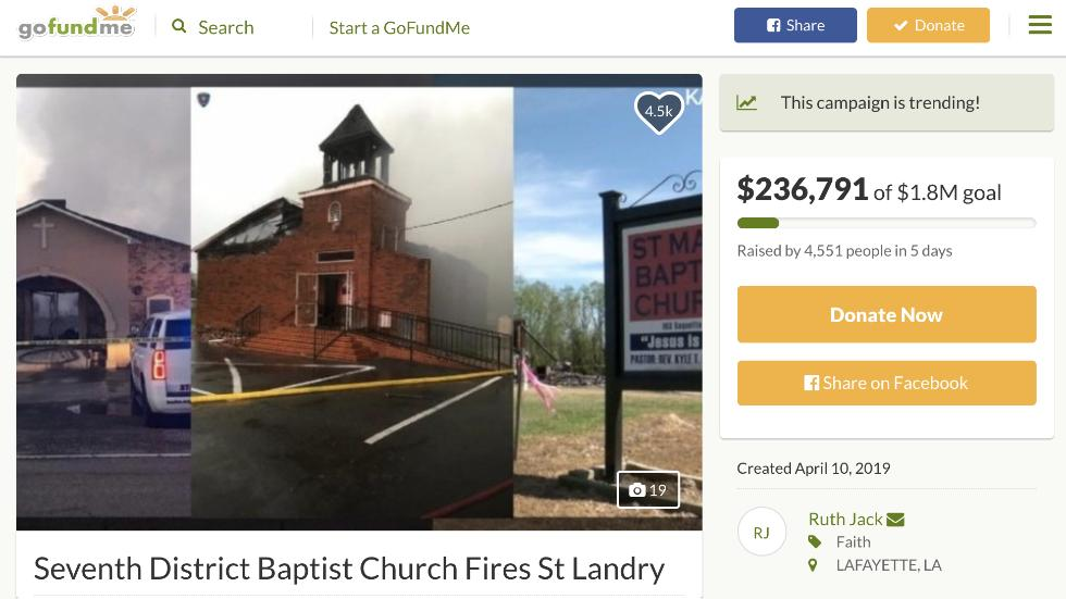 GoFundMe campaign to aid historically black churches impacted by arsons raises over $200,000 http://hill.cm/BJPPTEd