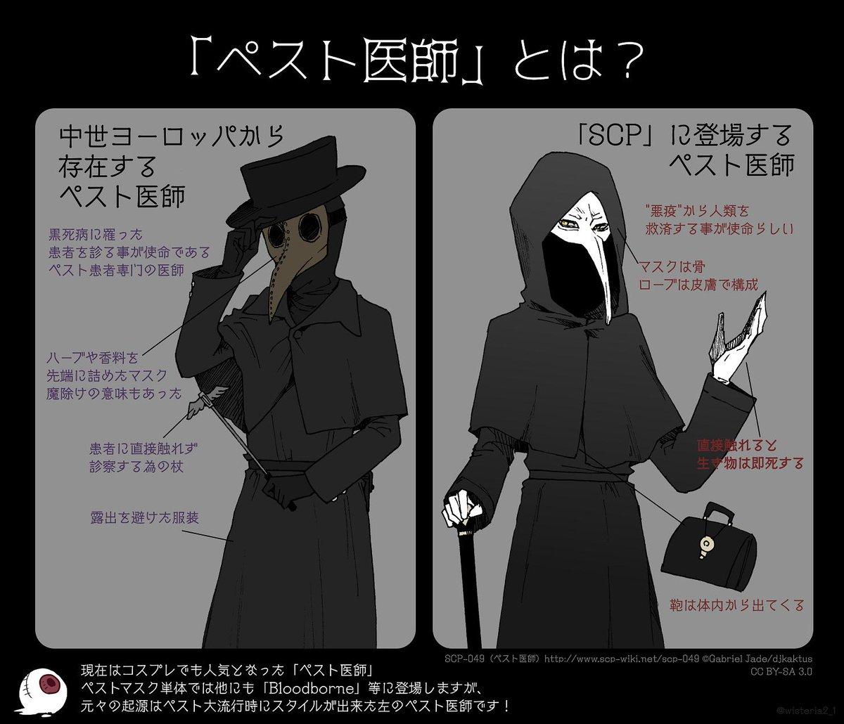 """是人/藤津一 on Twitter: """"「ペスト医師」とは本来、ペスト(黒死病 ..."""