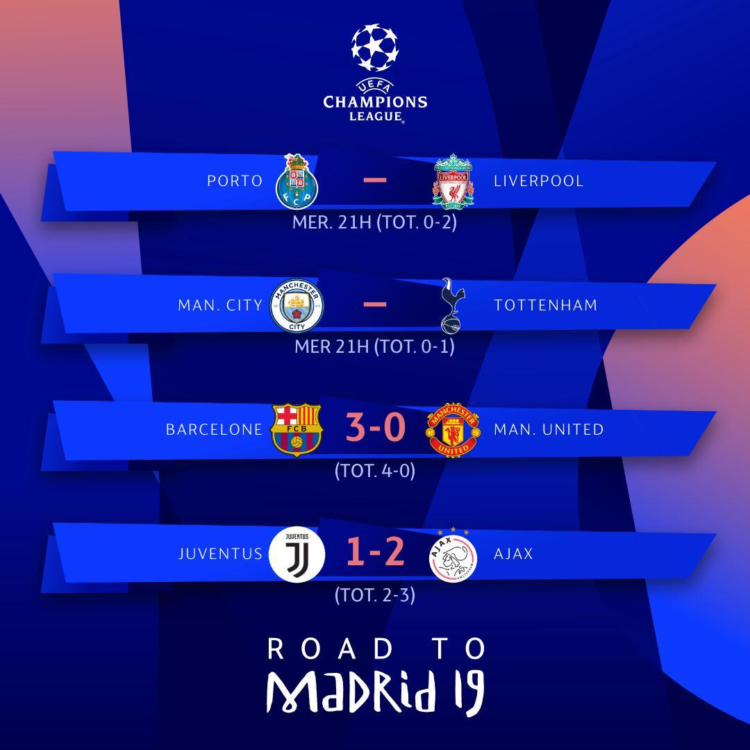 UEFA Champions League 2018/2019 - Page 12 D4TXsYqW4AIlpLq