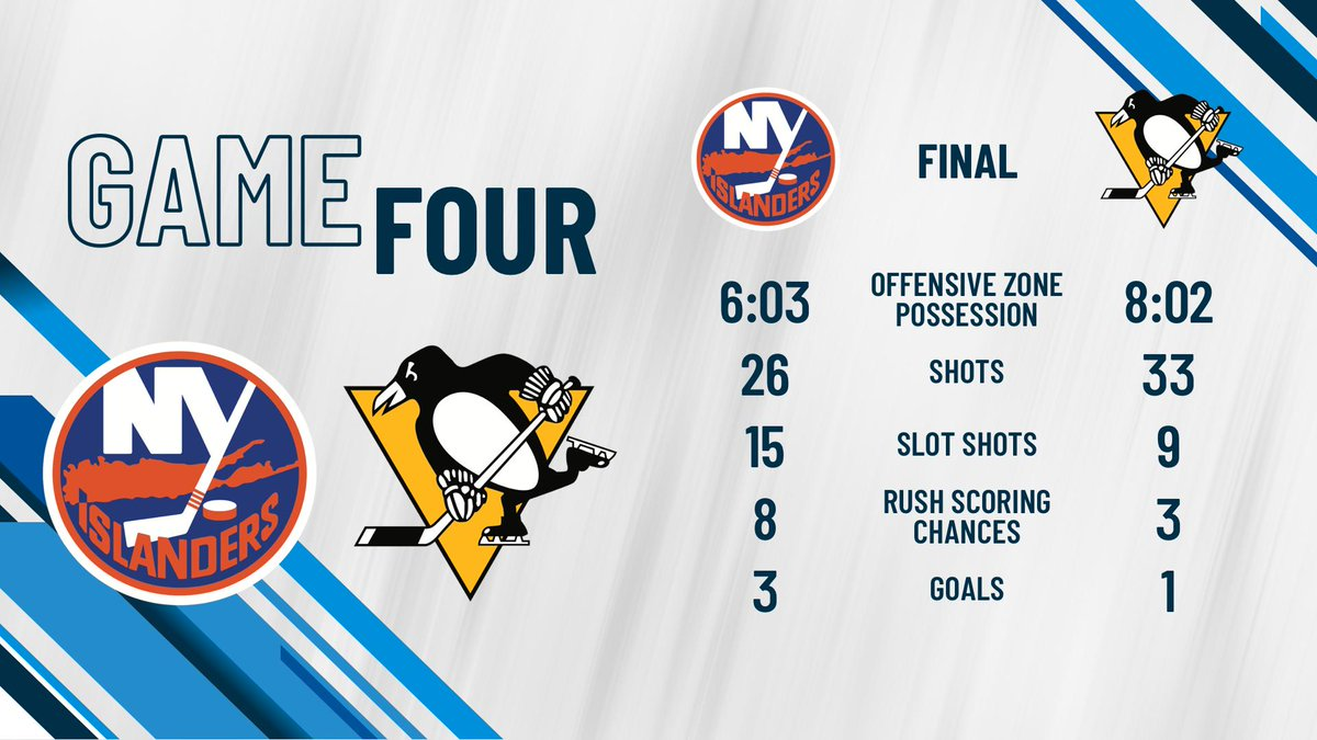 The Point's photo on #LetsGoPens