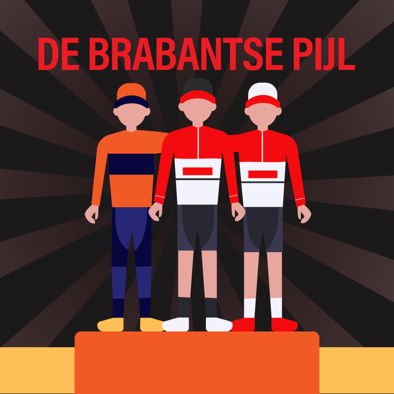 """Don't know what to do with your day? Don't hesitate any longer, today is the famous #Cycling race """"De Brabantse Pijl""""!  Good luck to all the participants ! @DeBrabantsePijl  #BP19 #BrabantsePijl @LottoSoudal @Toshvds @SanderArmee @JulienVermote @Dylan_Teuns @DimitriClaeys"""