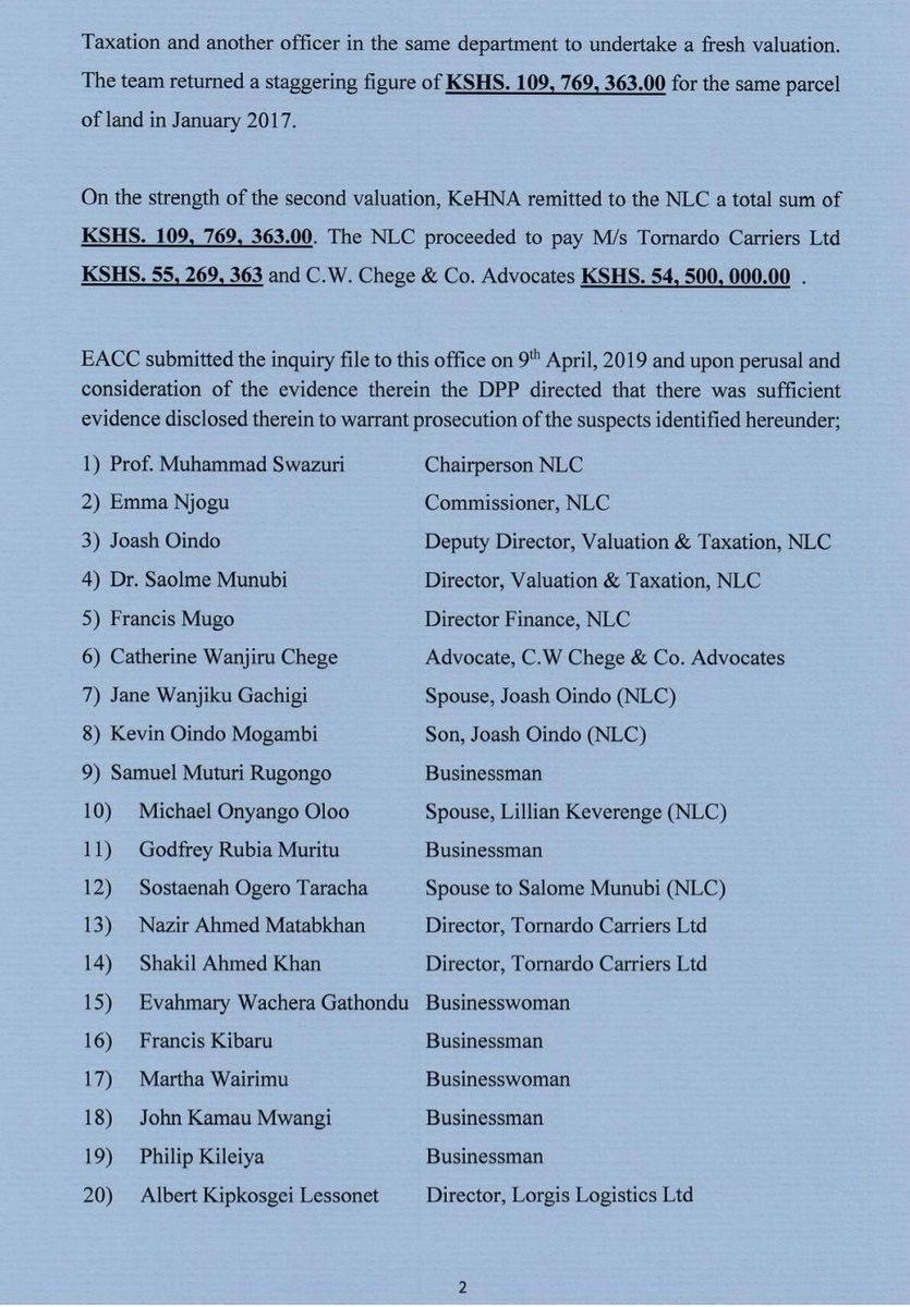 D4VCiMjWAAI cEB - Full list of People who looted the Money meant for SGR Land Compensation
