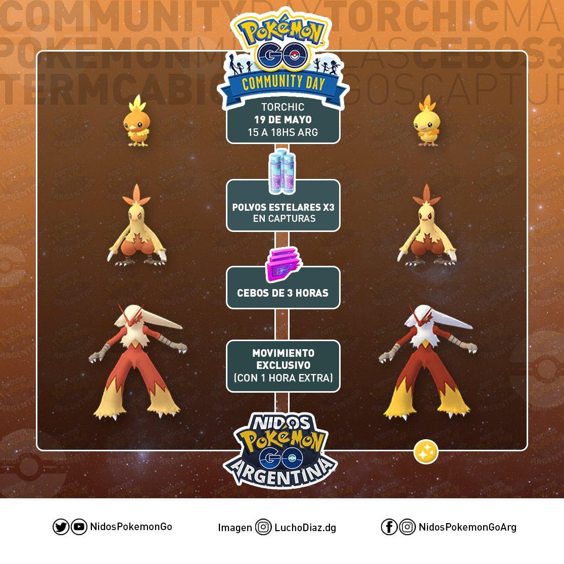Imagen de Torchic y sus evoluciones normal y shiny hecho por Nidos Pokémon GO Argentina