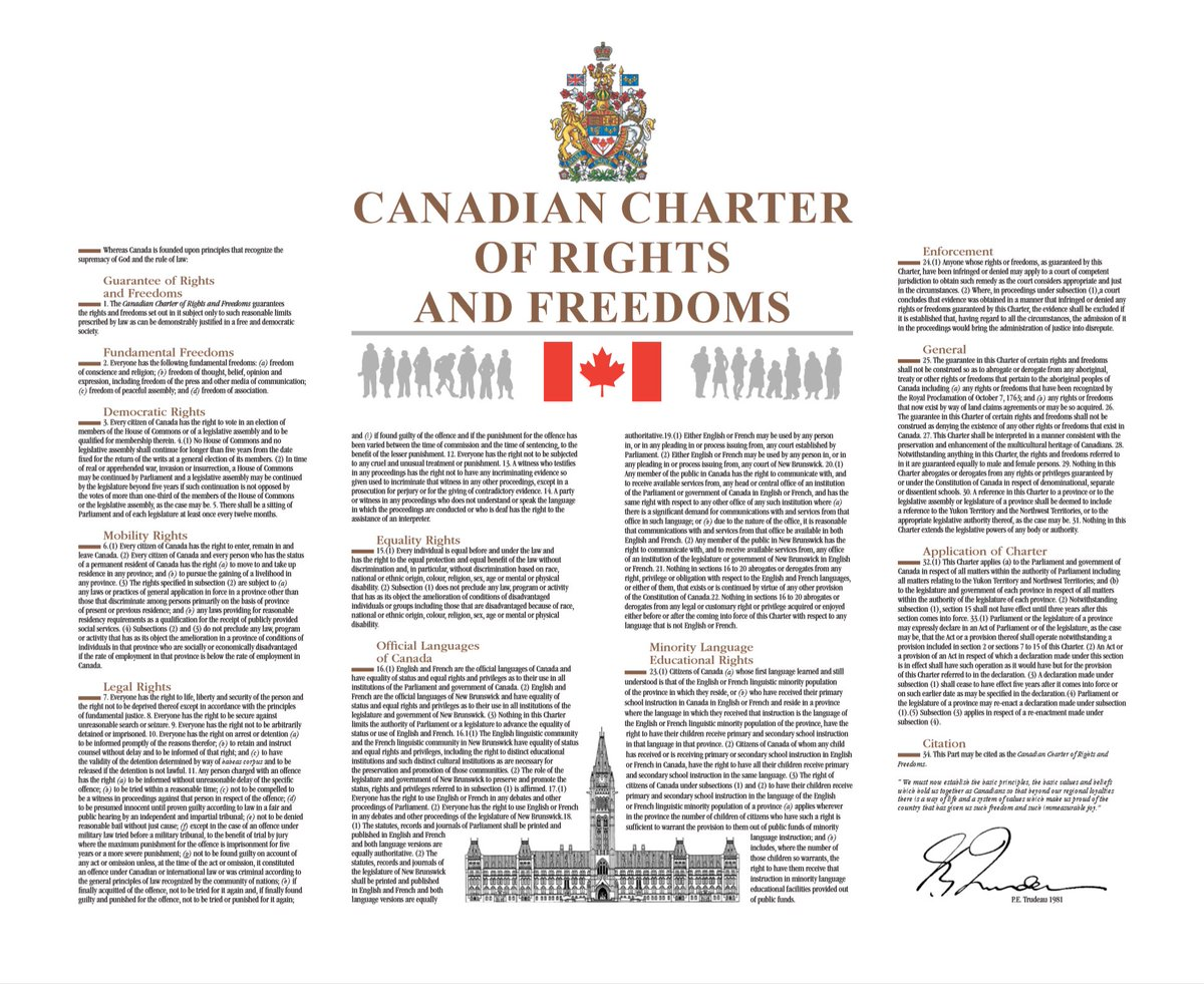 The #CDNCharter of Rights and Freedoms is at the heart of who we are as Canadians – and it's up to all of us to safeguard it & the freedoms it protects for each other. Happy #CharterDay!
