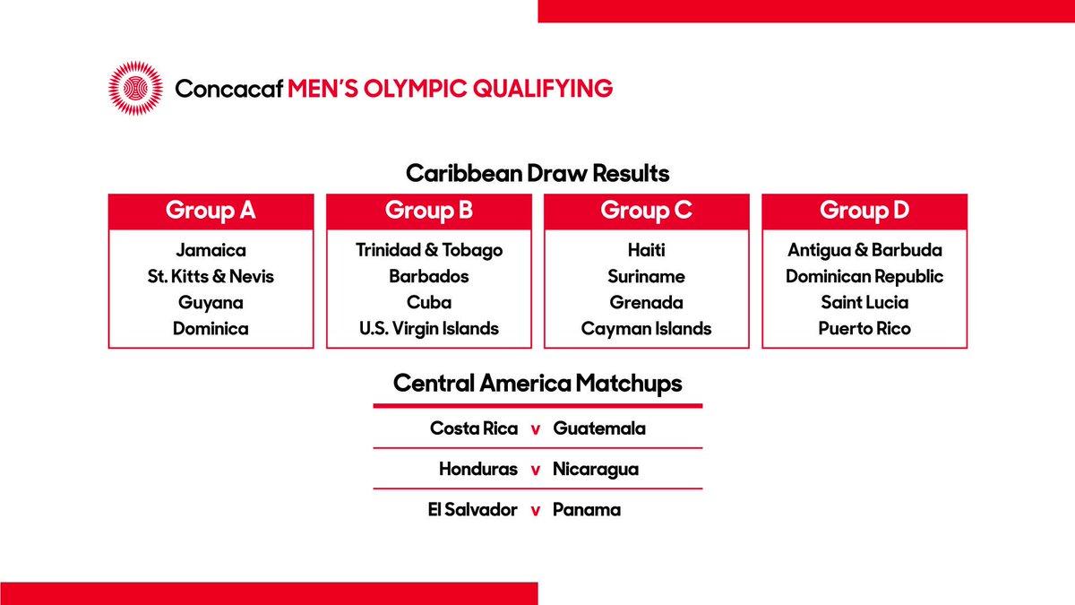 Eliminatoria Centroamericana - Juegos olimpicos Tokio, Japon 2020. D4Xb4VsW4AAGqP3
