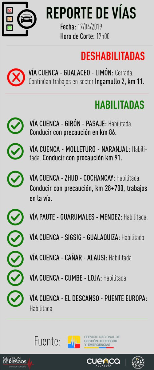 #DGRInforma👇🏻  REPORTE DE VÍAS ⚠  Fecha: 17/04/2019  Hora de Corte: 17h00  Fuente: @Riesgos_Ec