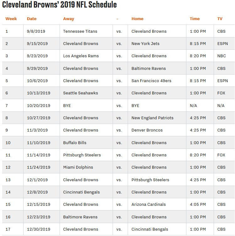 #Browns 2019 Schedule: Week 2: @ New York Jets (Monday Night) Week 3: vs. Los Angeles Rams (Sunday Night) Week 5: @ San Francisco 49ers (Monday Night) Week 8: @ New England (CBS 4:25PM) Week 11: vs. Pittsburgh Steelers (Thursday Night)  (via @DawgsByNature)