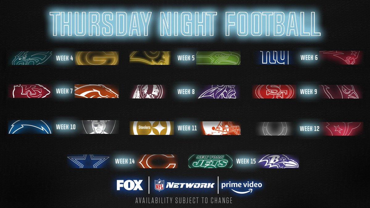 36a7276d FOX Sports: NFL (@NFLonFOX) | Twitter