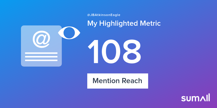 My week on Twitter 🎉: 3 Mentions, 108 Mention Reach. See yours with sumall.com/performancetwe…