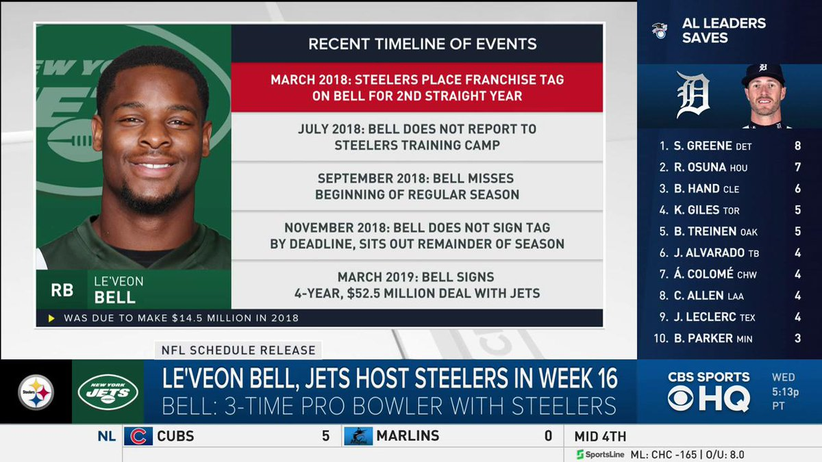 """""""[The Steelers] are going to take shots at Le'Veon Bell and hit him as hard as they possibly can.""""  -@PriscoCBS on Le'Veon Bell and the Jets hosting the Steelers in Week 16."""