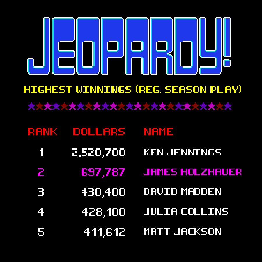 A Las Vegas pro gambler is rewriting the 'Jeopardy!' record book — here's how