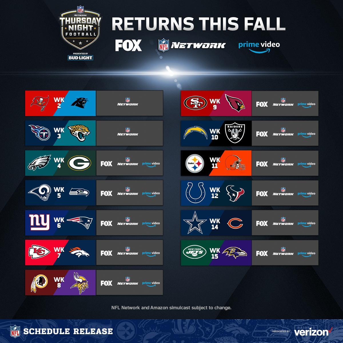 Thursday Night Football!  #NFLScheduleRelease  (by @verizon)<br>http://pic.twitter.com/s30pUJSYg6