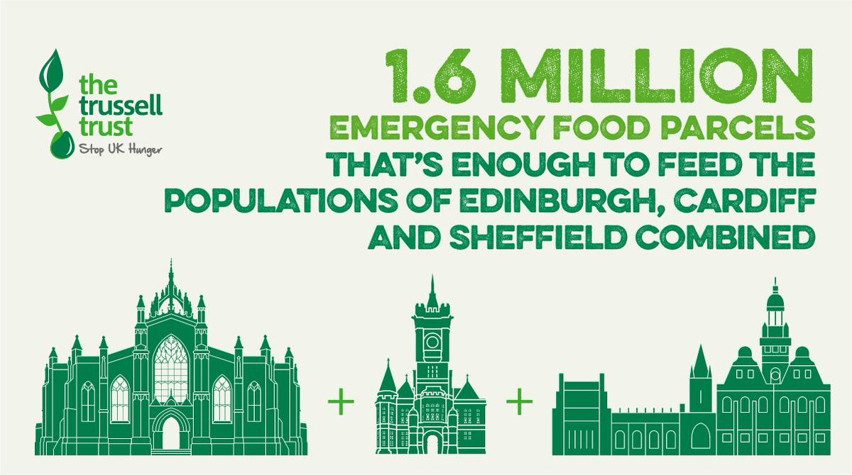 f6eb95859a25 ... last year.  CardiffFoodbank provided 13248 to people in Cardiff. No one  should ever need to use a  foodbank in the UK  ThisCanChange Read more  ...
