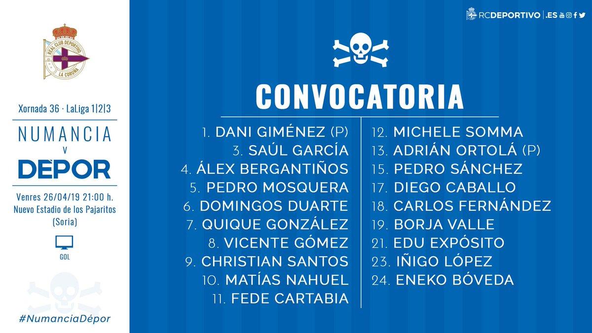 Convocatoria del Deportivo contra el Numancia (Foto: RCD).