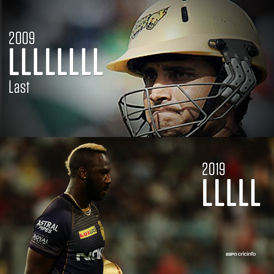 A #10YearChallenge gone wrong for KKR  <br>http://pic.twitter.com/0o9sZnLWMx