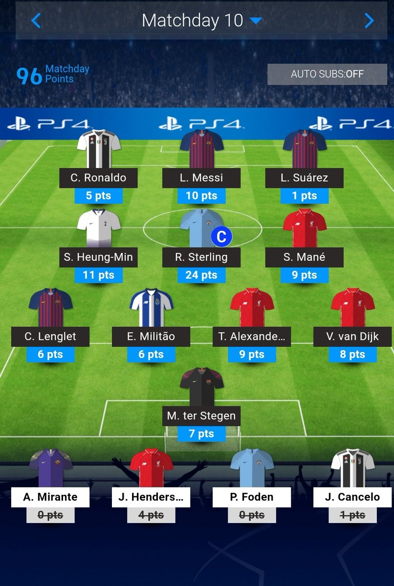 So I pulled this off in #uclfantasy  If I had swapped Suarez for hendo I would have got 11 returns  OR  412