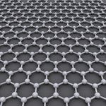 Image for the Tweet beginning: Graphene-Heralding big future in wearable