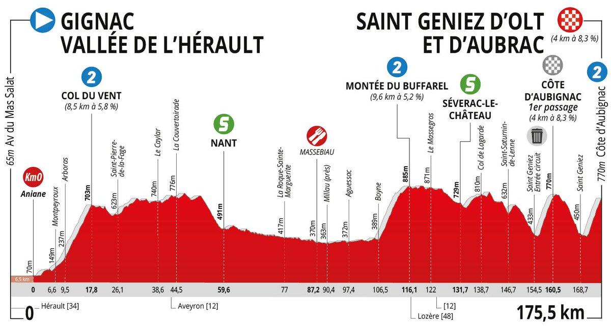 UCI Europe Tour - Page 39 D4bvT_vXsAAOyqm