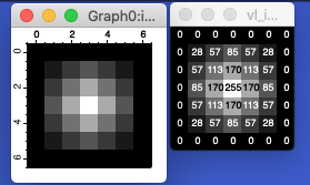 Screenshot showing original image and the result with pixel values superposed